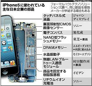 Lakers Hello Iphone All Hp iphone 5の中身 半分は日本製 他 platz news 2012 10 08 hello platz ハロー プラッツ