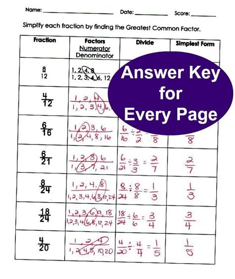 Greatest Common Factor Worksheet Answers by Simplifying Fractions Worksheets Classroom Caboodle