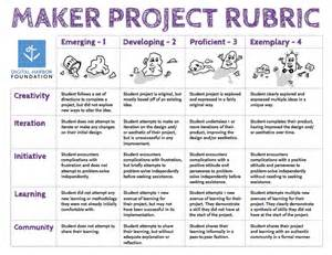 rubric template maker maker rubric pdf blueprint by digital harbor foundation