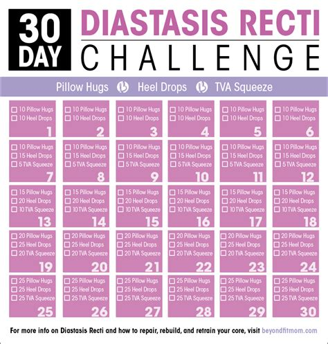 diastasis recti workout eoua blog