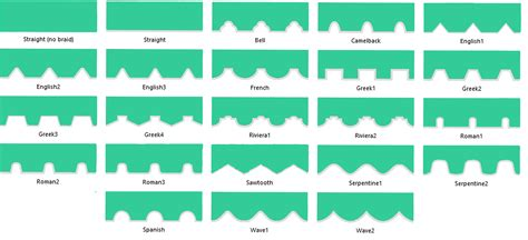 awning styles valance types enchanting 25 best window valances ideas on
