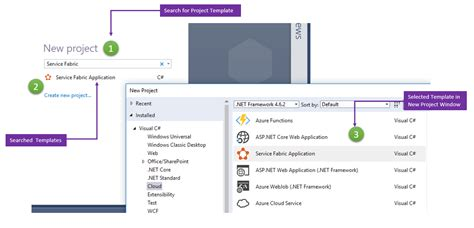 Picking Up New Project Template Right From The Start Page In Visual Studio 2017 Start Page Template
