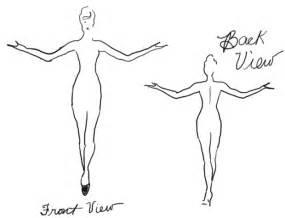 Design A Dress Template by Dress Designing Forums