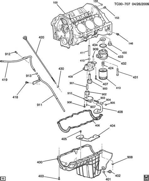 2006 chevy vortec v6 diagram chevy v6 engine elsavadorla