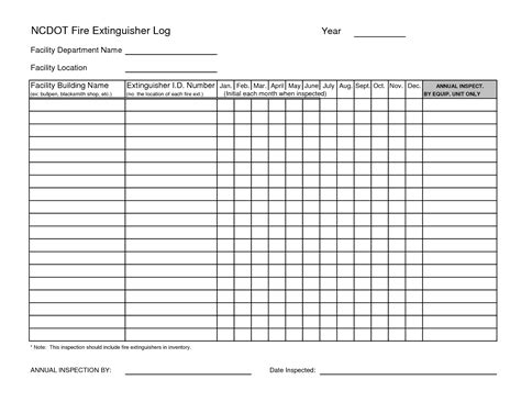 Extinguisher Quotes Quotesgram Inspection Log Template