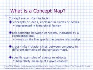 what is concept what is a concept map docslide