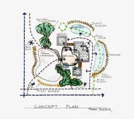 Landscape Architecture Concept Diagrams Landscape Site Analysis Symbols Search