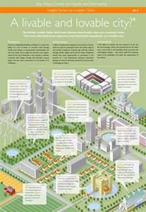 Zero Energy Home Plans top 11 city infographics infographics graphs net