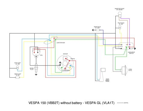 vespa vb wiring diagram  etpx etpx issuu