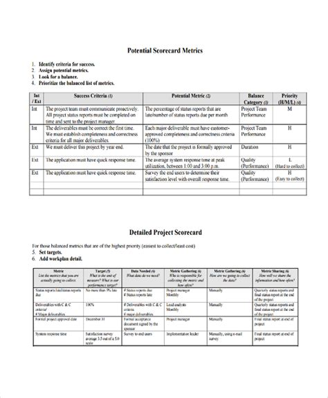 project scorecard template sle project scorecard template 7 free documents