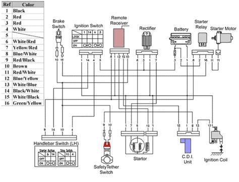 eton 90cc 4 wheeler wire diagram 32 wiring diagram