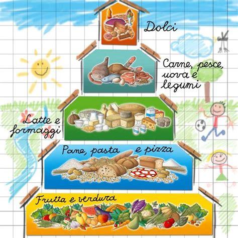 disegni sull alimentazione bambini e alimentazione mangiare correttamente da