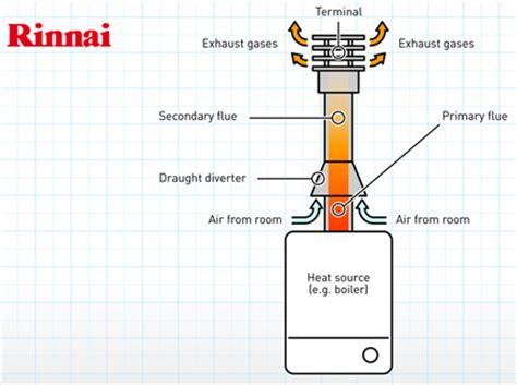 flue fans for open fires rinnai flueing