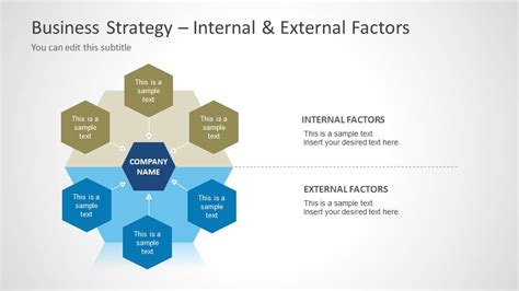 diagram strategy business strategy diagram for powerpoint slidemodel