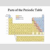 Carbon Element Periodic Table Labeled | 960 x 720 jpeg 100kB