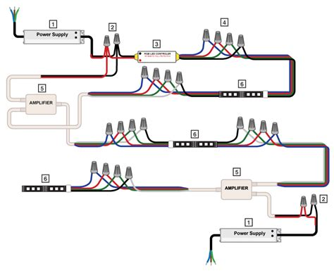 rgb led lights wiring diagram rgb free engine
