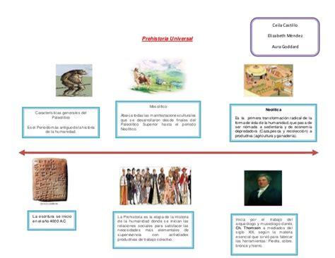 los hilos del tiempo linea de tiempo prehistoria universal