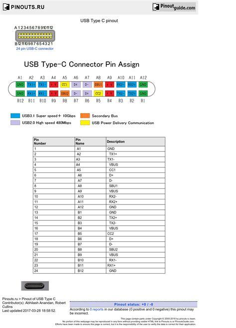 lenovo usb wiring diagram usb free printable wiring schematics