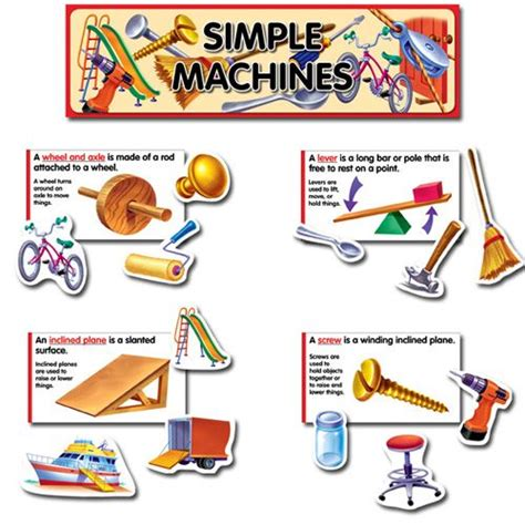 simplicity science 20 best images about simple machines unit study on