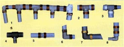Quest Plumbing Lawsuit by Polybutylene Plumbing What Is Polybutylene
