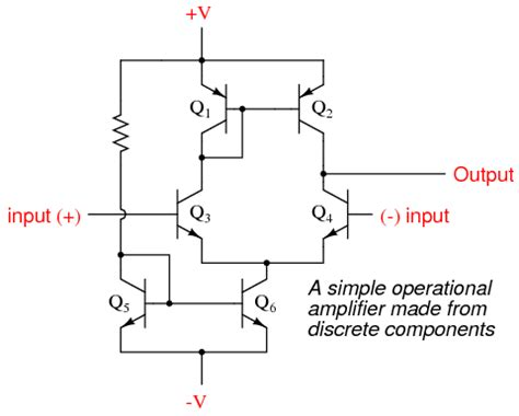 integrator circuit transistor operational lifier models electronics forums