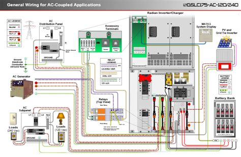 outback radian gs8048a wiring diagram stacking inverters