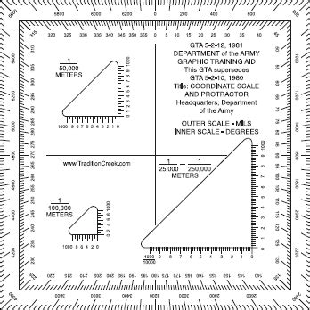 Printable Map Protractor | us military map protractor 853449004005 3 96