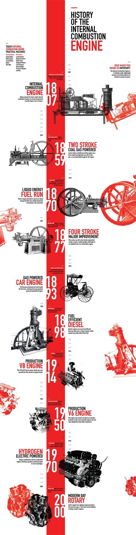 a graphic history 25 best ideas about combustion engine on