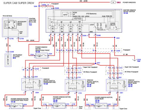 94 ford f150 power windows wiring diagram get free image