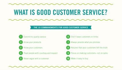 what is customer service troy spro