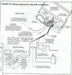 reznor wiring schematic