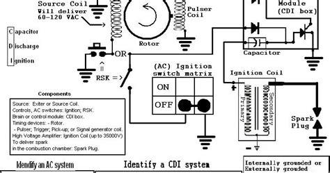 capacitor discharge welding machine circuit capacitor spot welder schematic battery spot welder elsavadorla