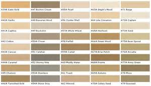 Sherwin Williams Basket Beige stucco colors