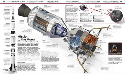 lunar module diagram apollo command module illustration page 4 pics about space