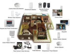 home systems business alarm system security alarm system home