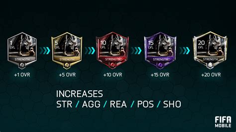 you mobile skill boosts are the new gamechangers in fifa mobile