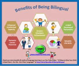Being Bilingual Essay by Advantages Of Bilingual Education Images Femalecelebrity