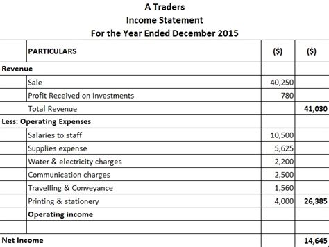 income statement format exles types