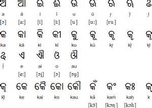 Letter Odia Odia Oriya Alphabet Pronunciation And Language