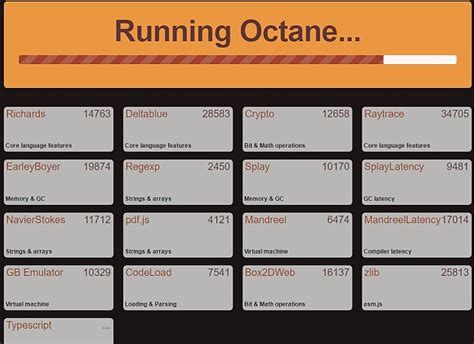 octane bench google retires outdated octane javascript benchmark the