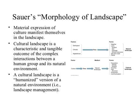 Landscape Expression Definition Landscape Expression Definition 28 Images Equation