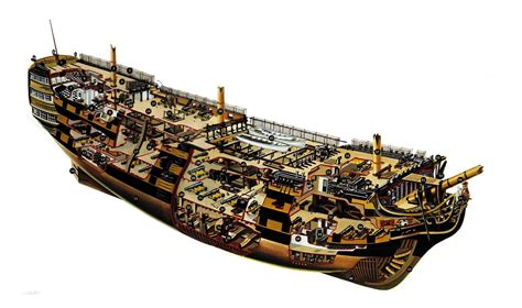 Small Bungalow Homes Hms Victory Cutaway Hms Victory Model Warship Deck Plans