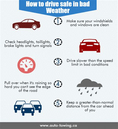 how to a bad how to drive safe in bad weather