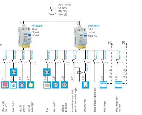 Combien De Prise Par Disjoncteur 5457 by Confirmation Montage Disjoncteurs Forums De Volta