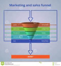 sales funnel templates sales funnel template for your business presentation stock