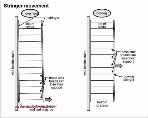 staircase width minimum stair width code pictures to pin on pinterest