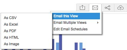 emailing reports  dashboards