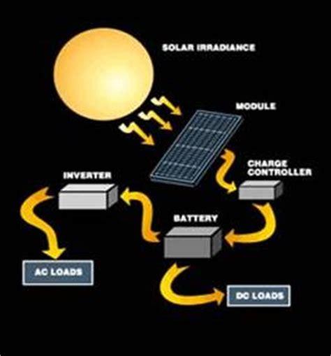 how does a solar light work solar panels how do solar panels work