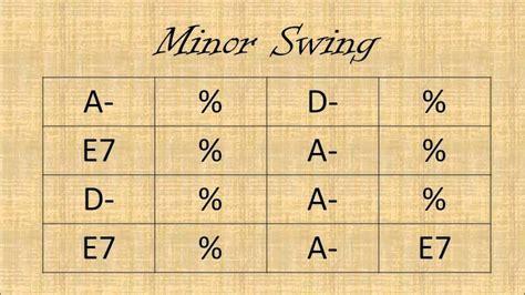 minor swing backing track minor swing play along medium tempo jazz backing