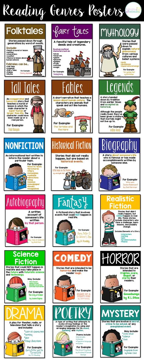 literature themes for elementary students reading genres posters reading genre posters genre